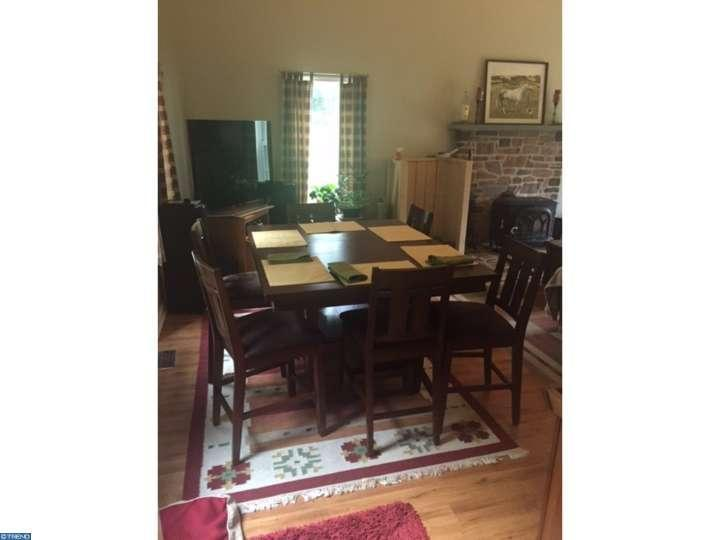Rooms For Rent In Spring City Pa