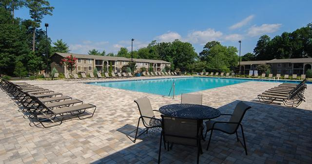 Apartments In Henrico County Va