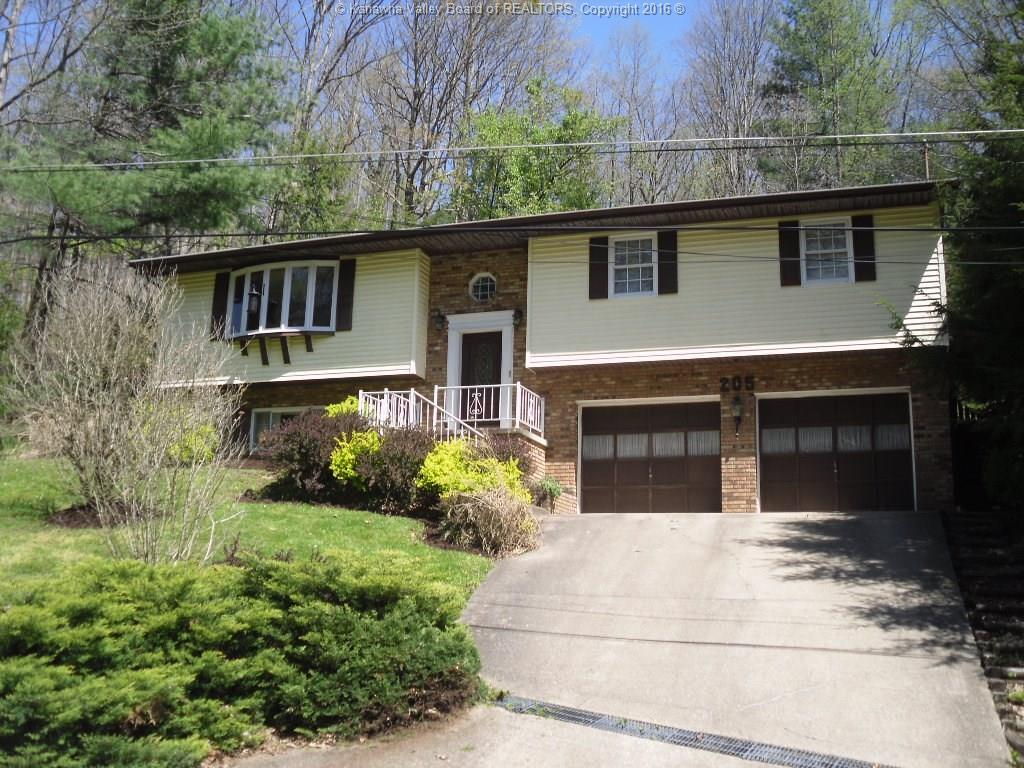 Homes For Rent In Dunbar Wv