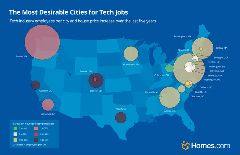 Top Tech  Cities real estate markets