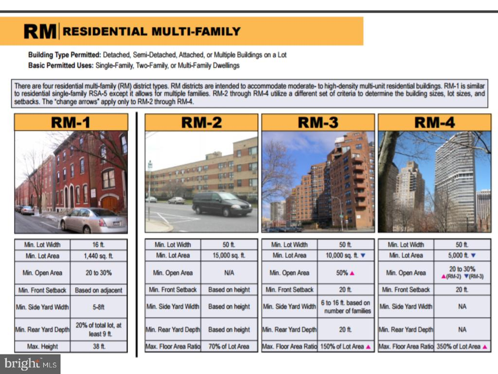 As-is Residential Lot